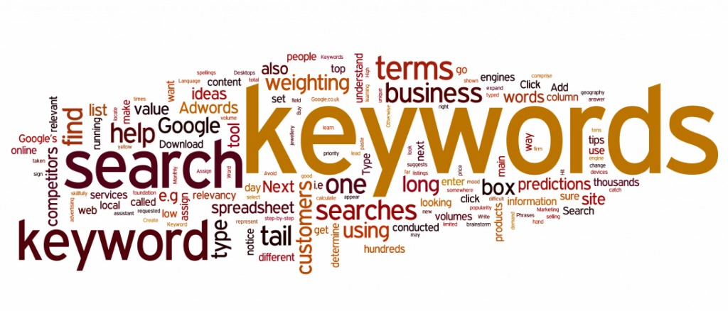 Parole chiave Adwords